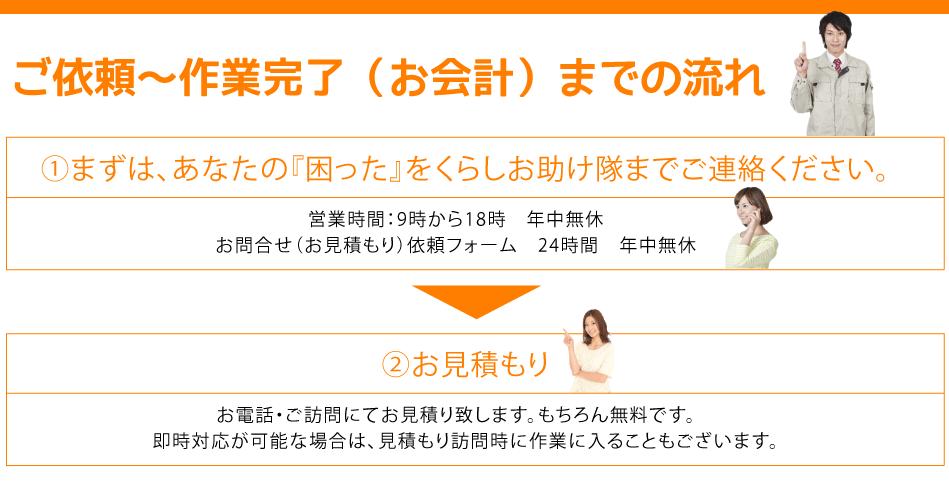ご依頼~作業完了(お会計)までの流れ